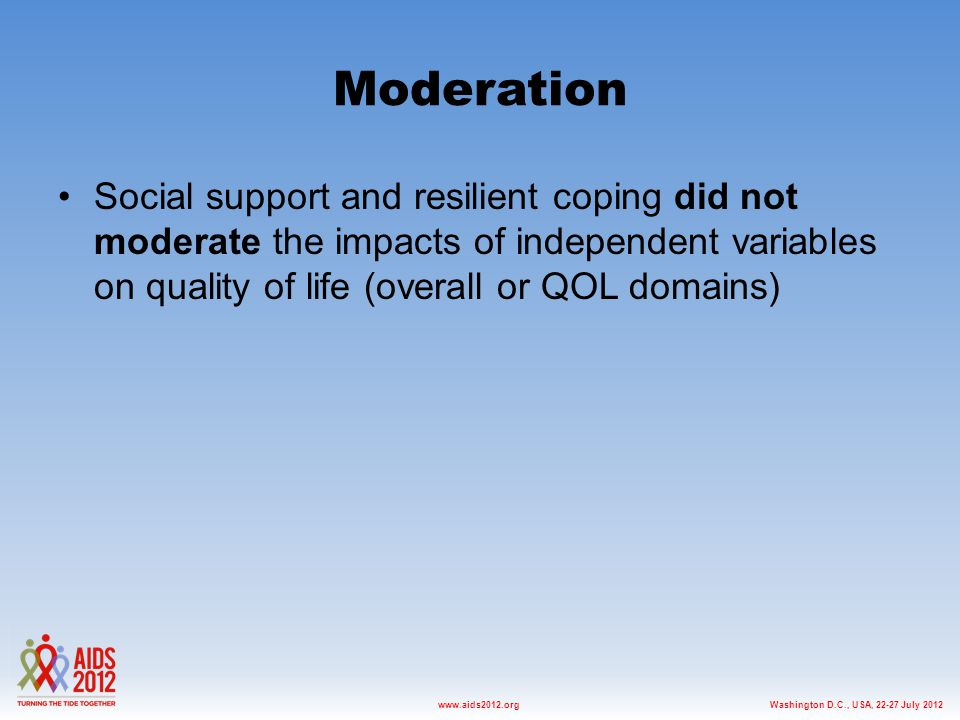 Washington D.C., USA, 22-27 July 2012www.aids2012.org Moderation Social support and resilient coping did not moderate the impacts of independent variables on quality of life (overall or QOL domains)