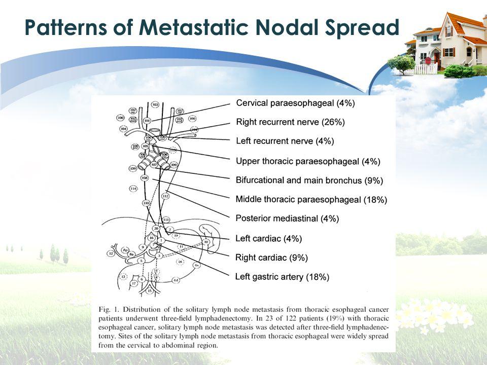 Patterns of Metastatic Nodal Spread