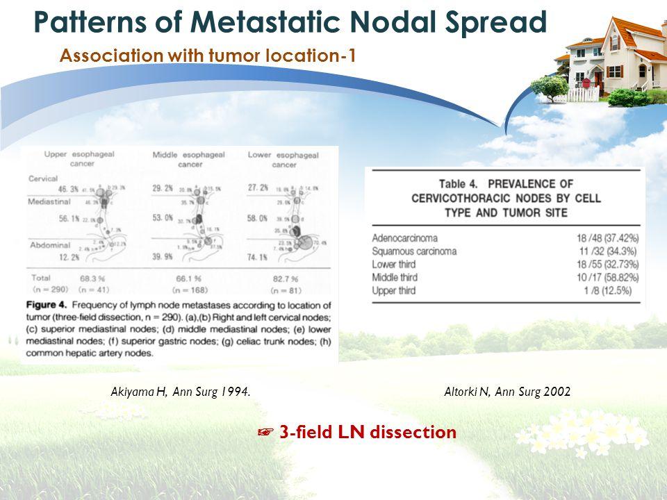 Association with tumor location-1 Akiyama H, Ann Surg 1994.Altorki N, Ann Surg 2002 Patterns of Metastatic Nodal Spread ☞ 3-field LN dissection