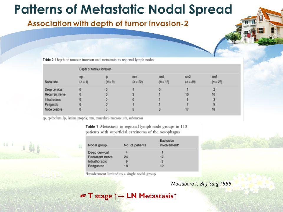 Association with depth of tumor invasion-2 Matsubara T, Br J Surg 1999 Patterns of Metastatic Nodal Spread ☞ T stage ↑→ LN Metastasis ↑