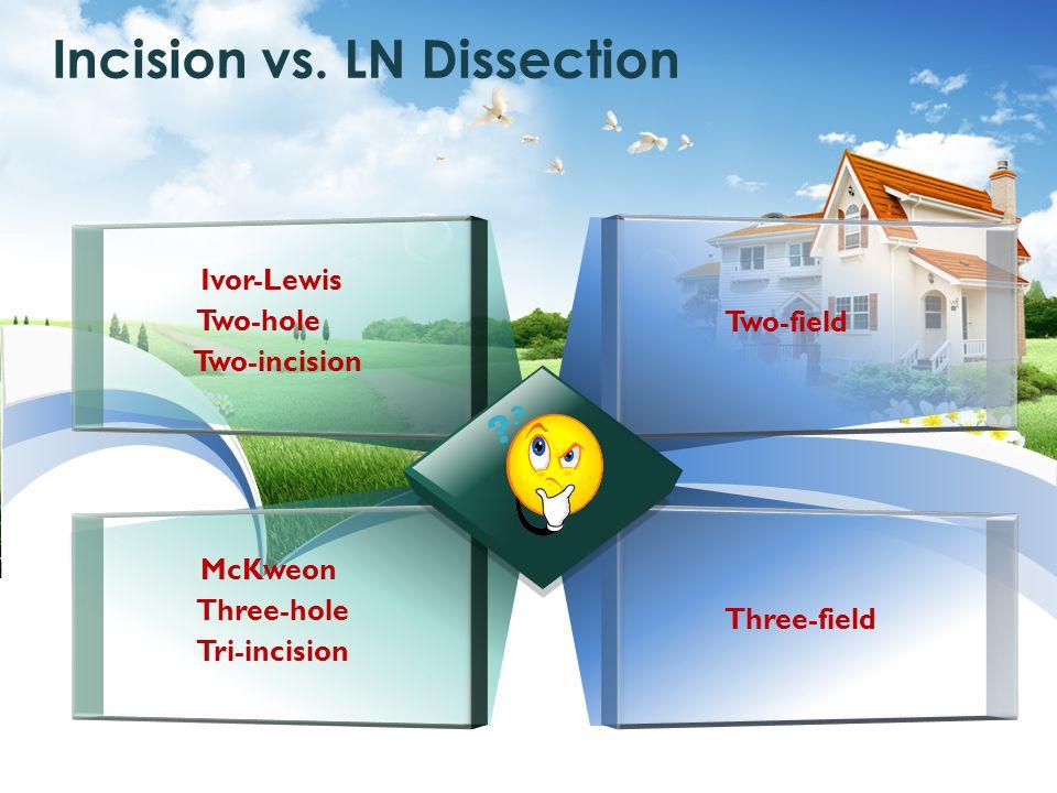 Incision vs.
