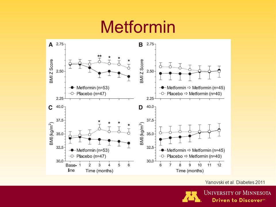 Metformin Yanovski et al. Diabetes 2011