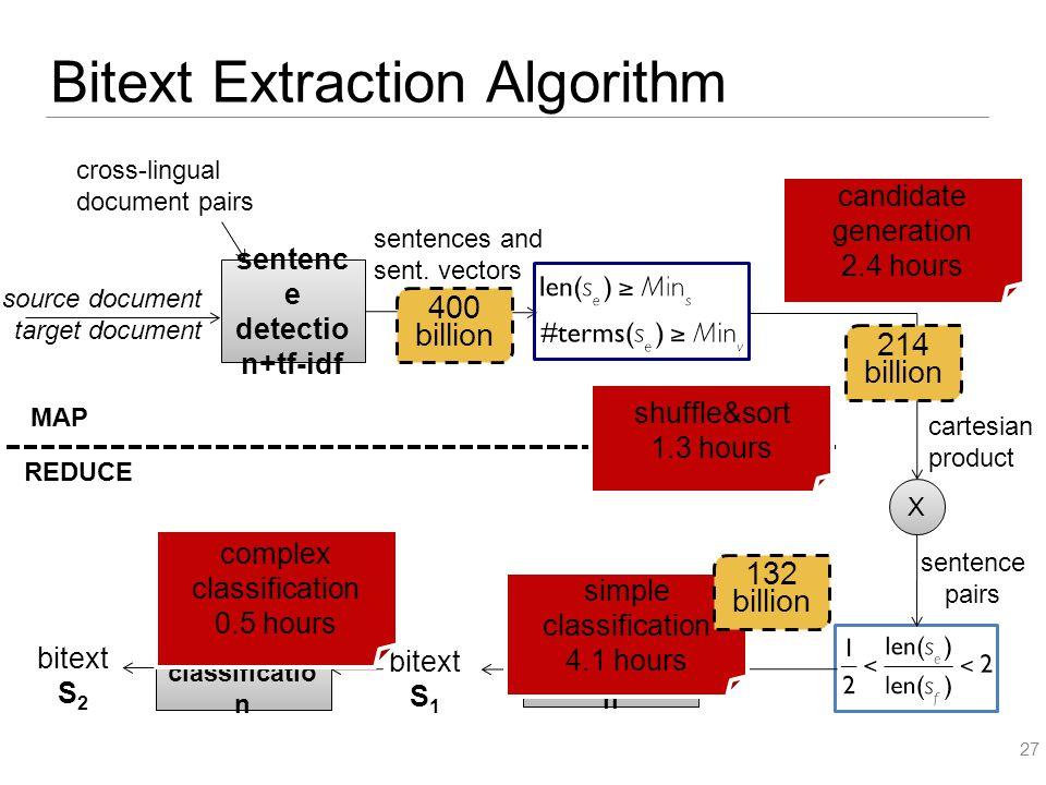 sentenc e detectio n+tf-idf cross-lingual document pairs sentence pairs simple classificatio n complex classificatio n bitext S 1 bitext S 2 source do
