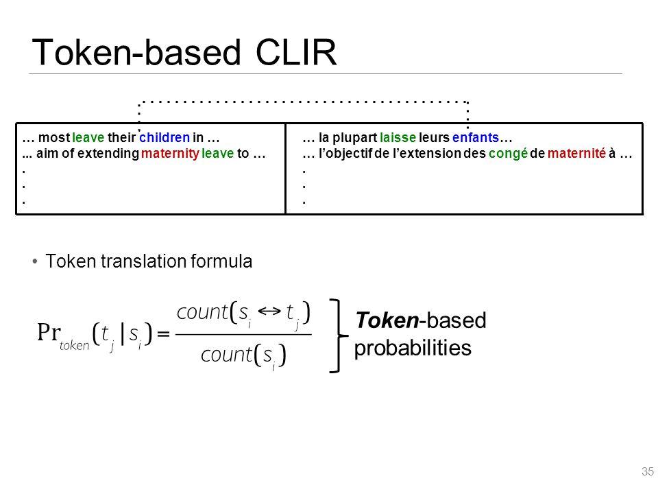 Token-based CLIR Token translation formula 35 … most leave their children in …... aim of extending maternity leave to …. … la plupart laisse leurs enf
