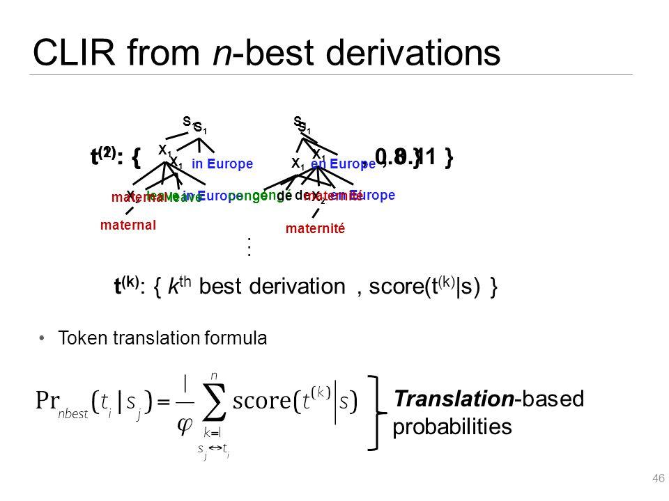 CLIR from n-best derivations 46 t (1) : {, 0.8 } t (k) : { k th best derivation, score(t (k) |s) } t (2) : {, 0.11 } Token translation formula...... T