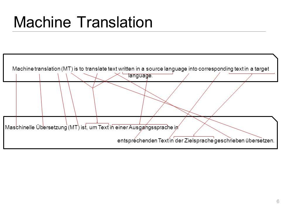 Machine Translation 6 Maschinelle Übersetzung (MT) ist, um Text in einer Ausgangssprache in entsprechenden Text in der Zielsprache geschrieben überset