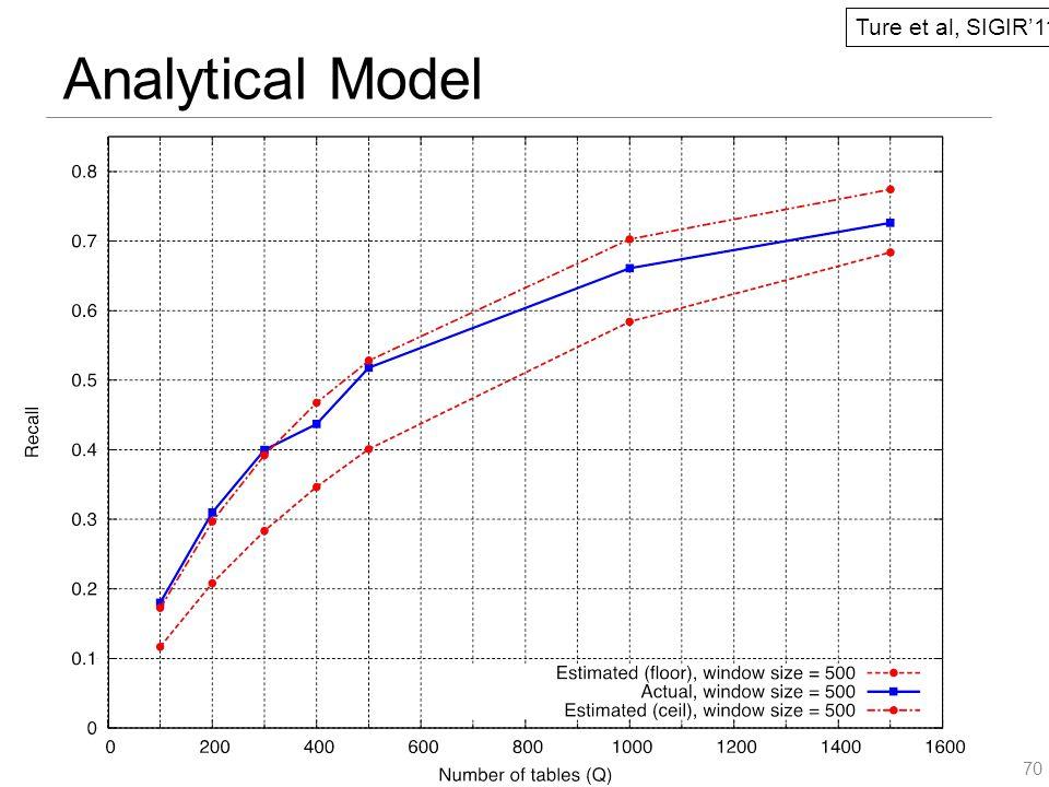 70 Ture et al, SIGIR'11 Analytical Model