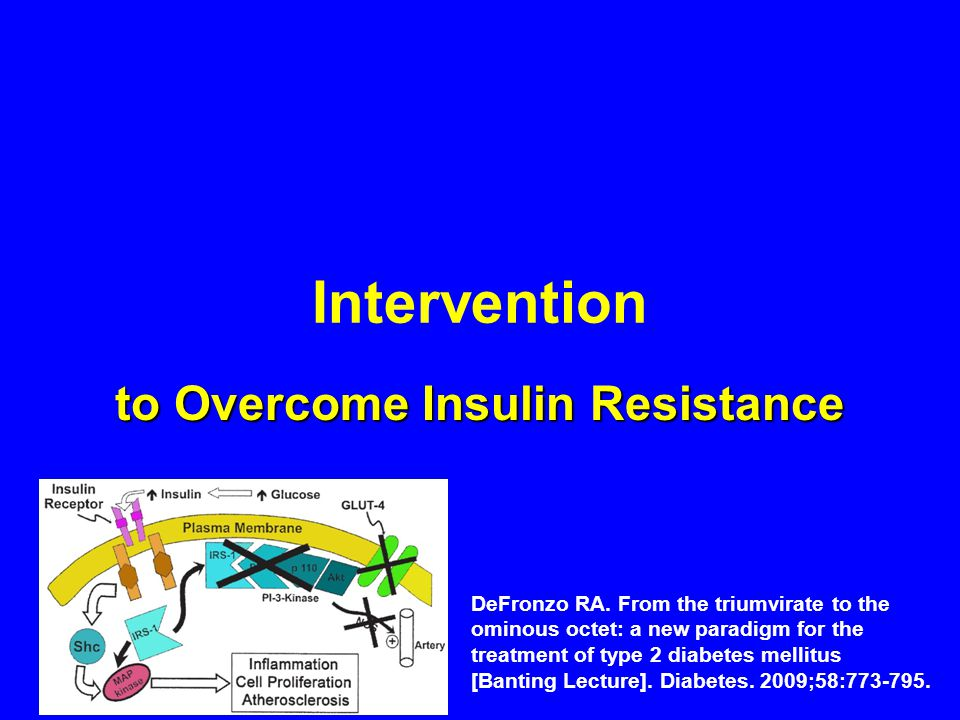 Intervention to Overcome Insulin Resistance DeFronzo RA.