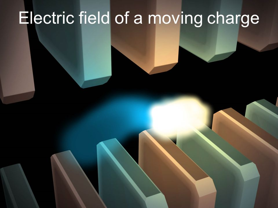 Electric field of a moving charge