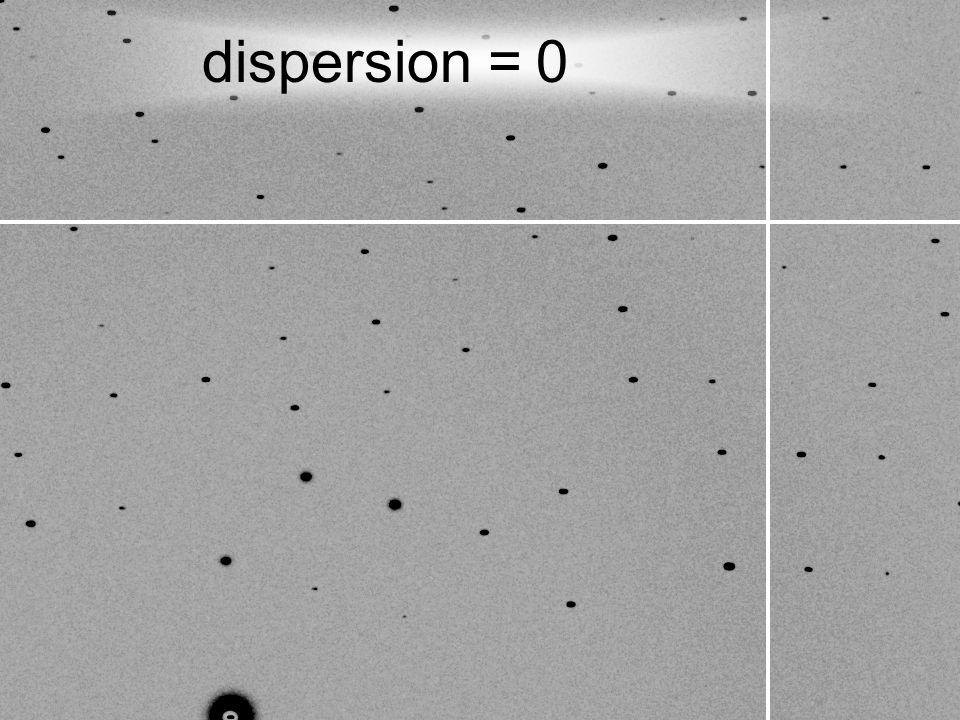 dispersion = 0