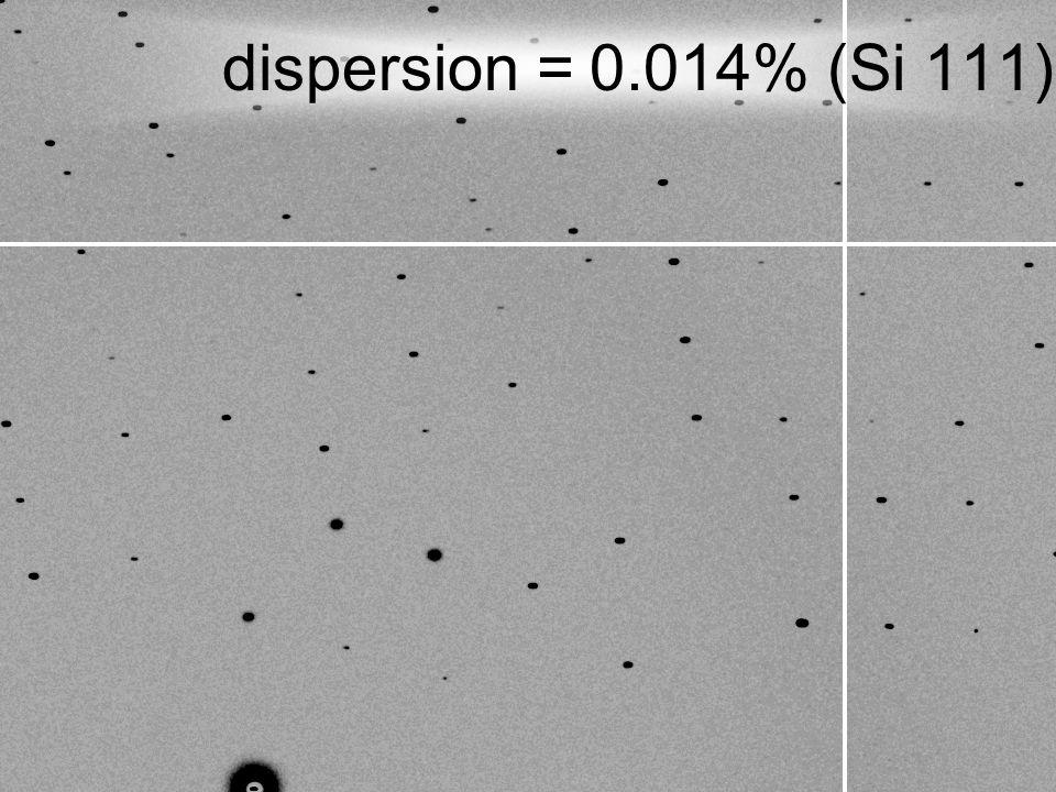 dispersion = 0.014% (Si 111)