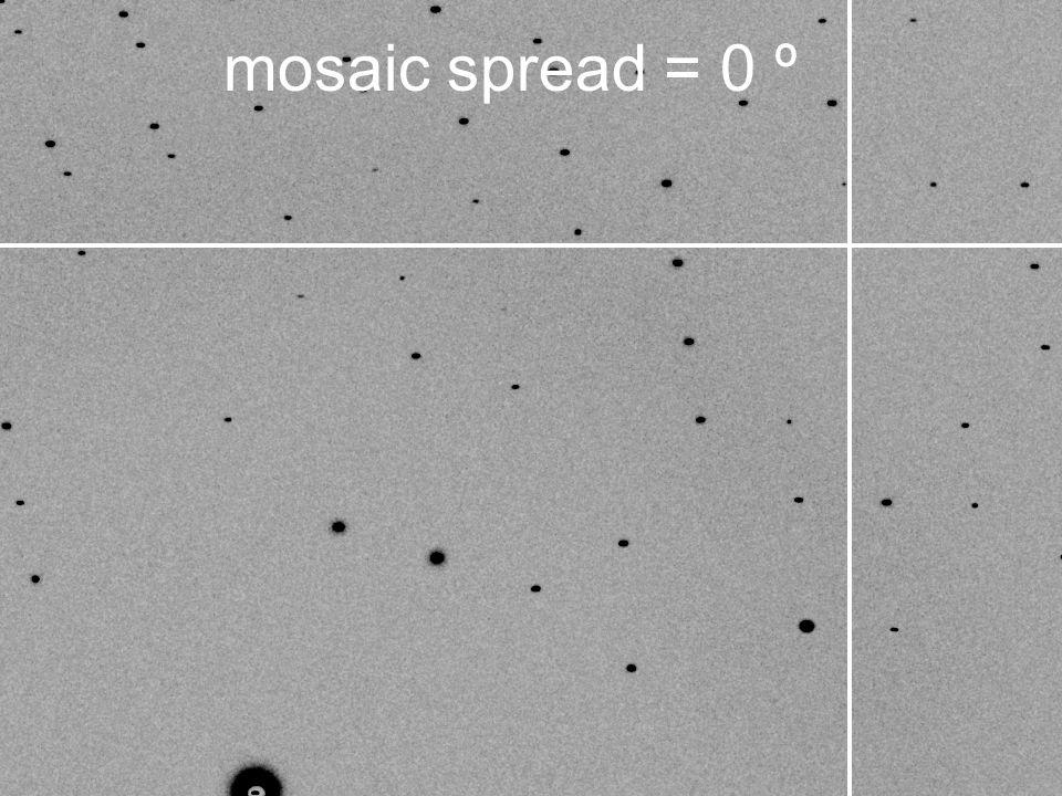 mosaic spread = 0 º