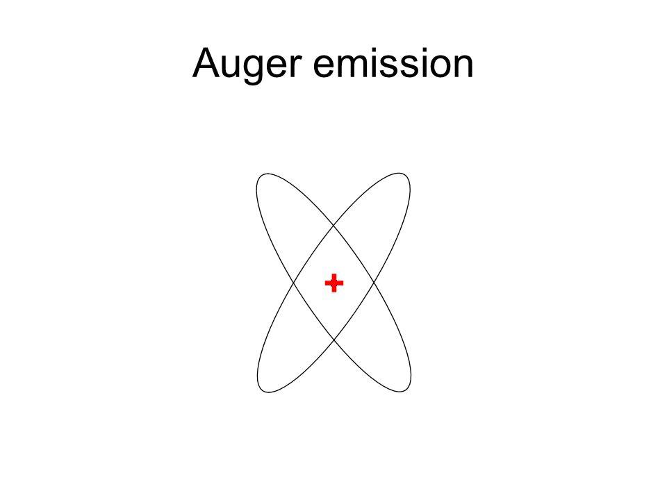Auger emission +