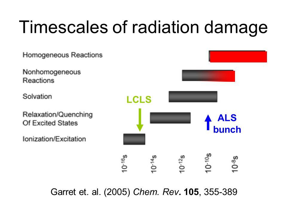 Timescales of radiation damage Garret et. al. (2005) Chem. Rev. 105, 355-389 LCLS ALS bunch