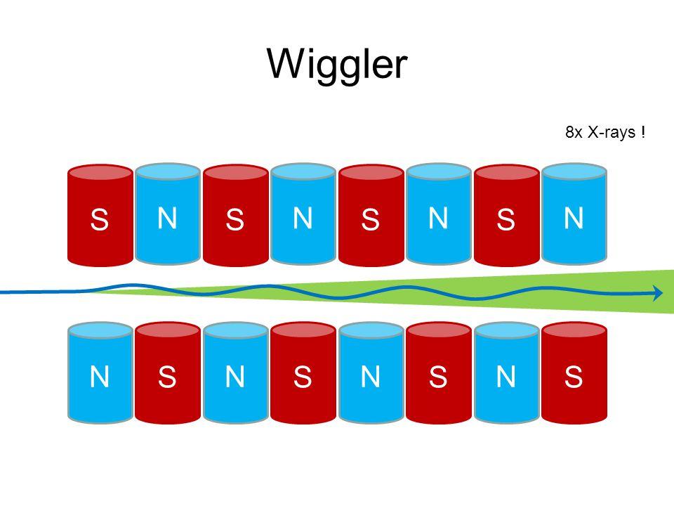 Wiggler N S N S N S N S S N S N S N S N 8x X-rays !