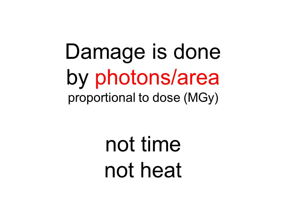 Damage is done by photons/area proportional to dose (MGy) not time not heat