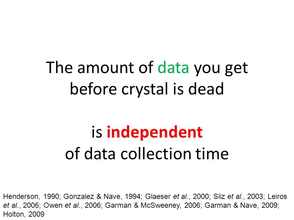 The amount of data you get before crystal is dead is independent of data collection time Henderson, 1990; Gonzalez & Nave, 1994; Glaeser et al., 2000; Sliz et al., 2003; Leiros et al., 2006; Owen et al., 2006; Garman & McSweeney, 2006; Garman & Nave, 2009; Holton, 2009