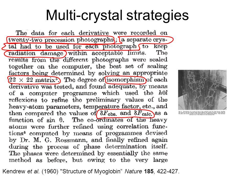 Multi-crystal strategies Kendrew et al. (1960) Structure of Myoglobin Nature 185, 422-427.