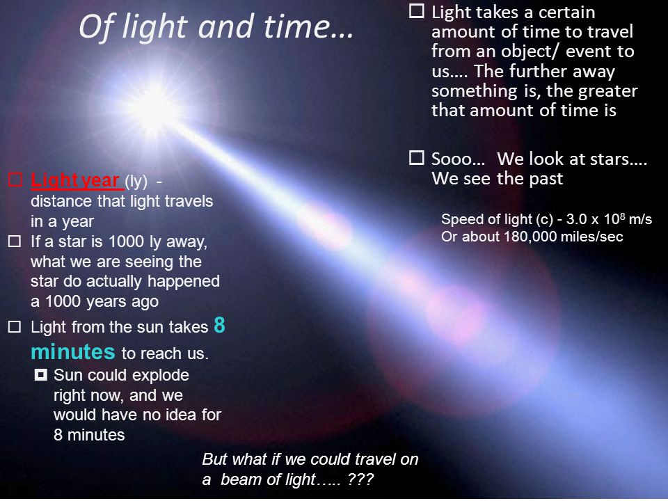 Of light and time…  Light takes a certain amount of time to travel from an object/ event to us….