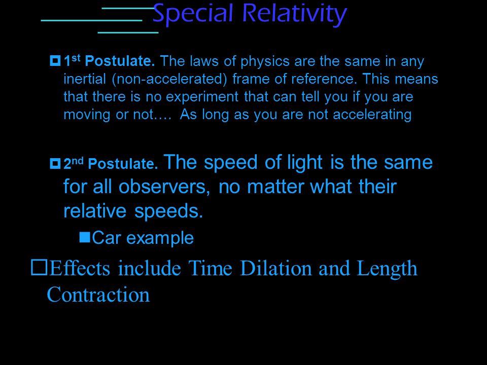 Special Relativity  1 st Postulate.