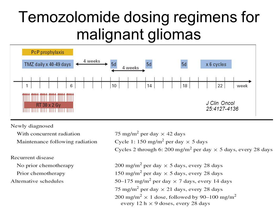 Temozolomide dosing regimens for malignant gliomas J Clin Oncol 25:4127-4136