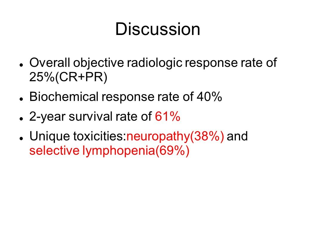 Discussion Overall objective radiologic response rate of 25%(CR+PR)‏ Biochemical response rate of 40% 2-year survival rate of 61% Unique toxicities:ne