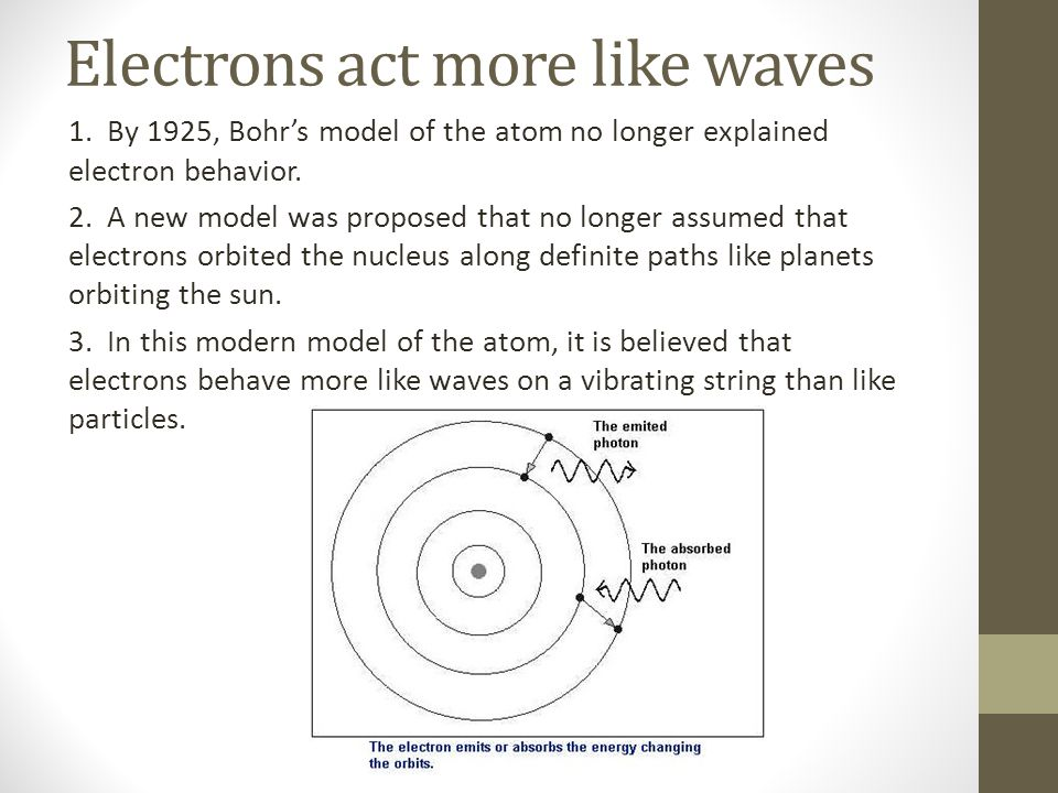 Electrons act more like waves 1. By 1925, Bohr's model of the atom no longer explained electron behavior. 2. A new model was proposed that no longer a