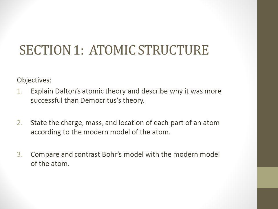 Models of the atom 1.
