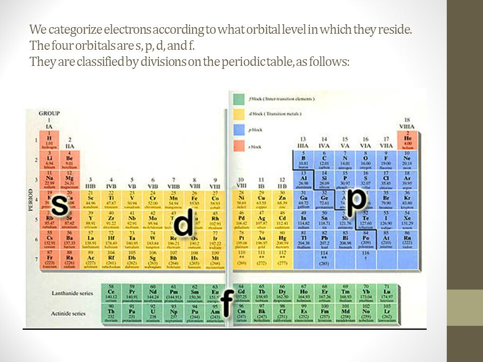 We categorize electrons according to what orbital level in which they reside. The four orbitals are s, p, d, and f. They are classified by divisions o