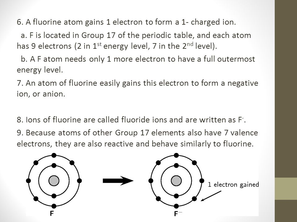 6. A fluorine atom gains 1 electron to form a 1- charged ion. a. F is located in Group 17 of the periodic table, and each atom has 9 electrons (2 in 1