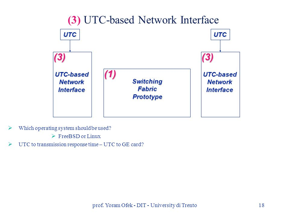 prof. Yoram Ofek - DIT - University di Trento18 (3) UTC-based Network Interface  Which operating system should be used?  FreeBSD or Linux  UTC to t