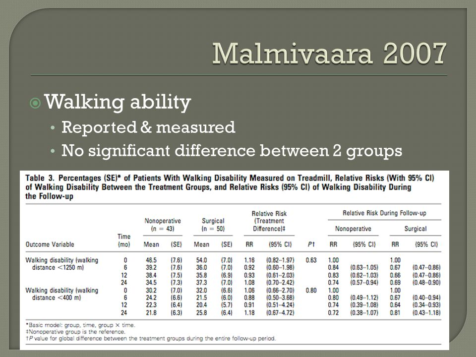  Walking ability Reported & measured No significant difference between 2 groups