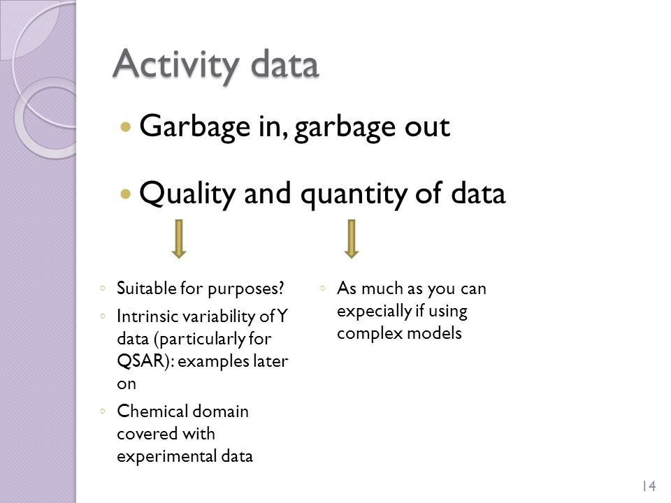 Activity data Garbage in, garbage out Quality and quantity of data ◦ Suitable for purposes? ◦ Intrinsic variability of Y data (particularly for QSAR):