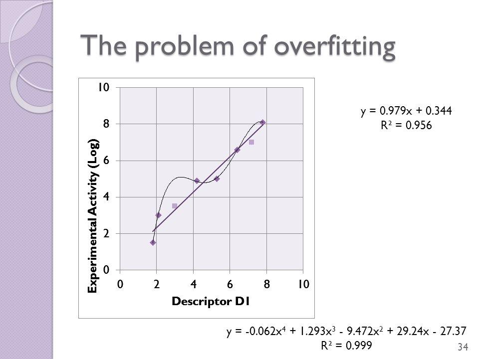 The problem of overfitting y = 0.979x + 0.344 R² = 0.956 y = -0.062x 4 + 1.293x 3 - 9.472x 2 + 29.24x - 27.37 R² = 0.999 34