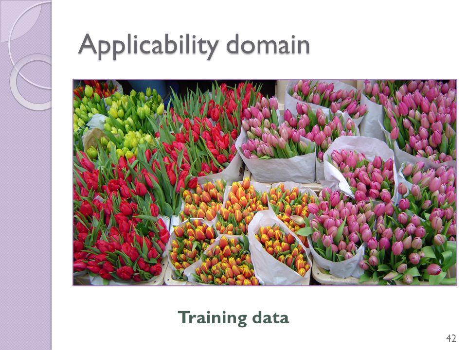 Applicability domain 42 Training data