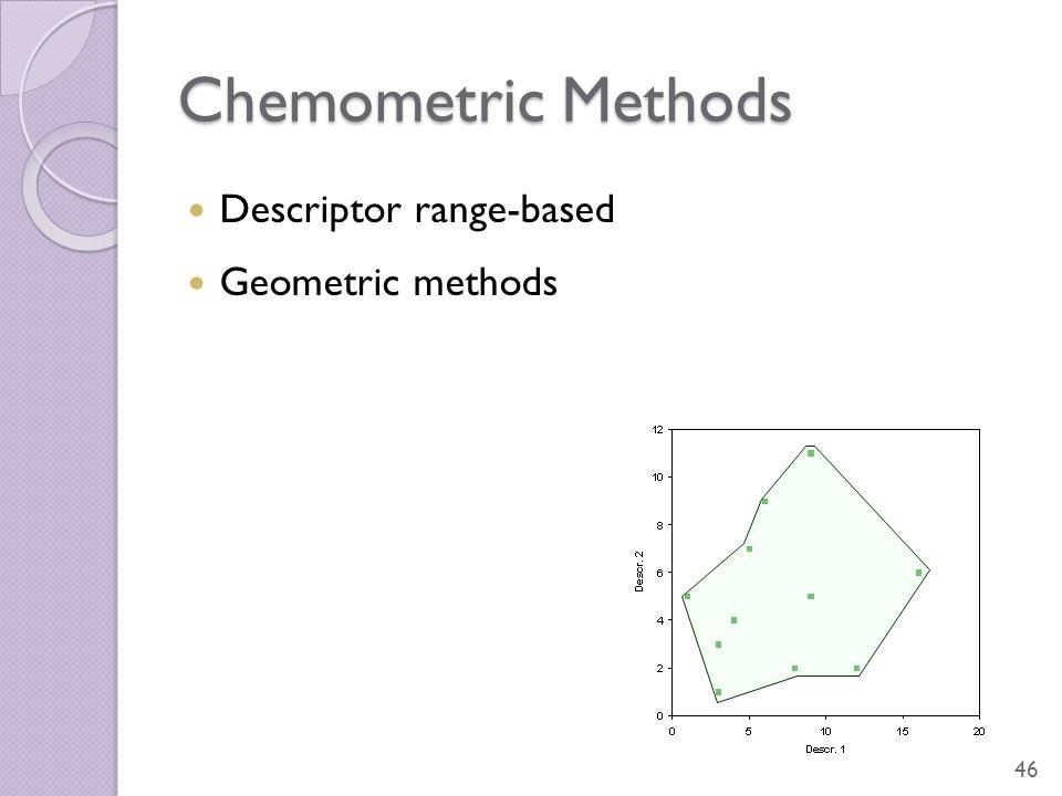 Chemometric Methods Descriptor range-based Geometric methods 46