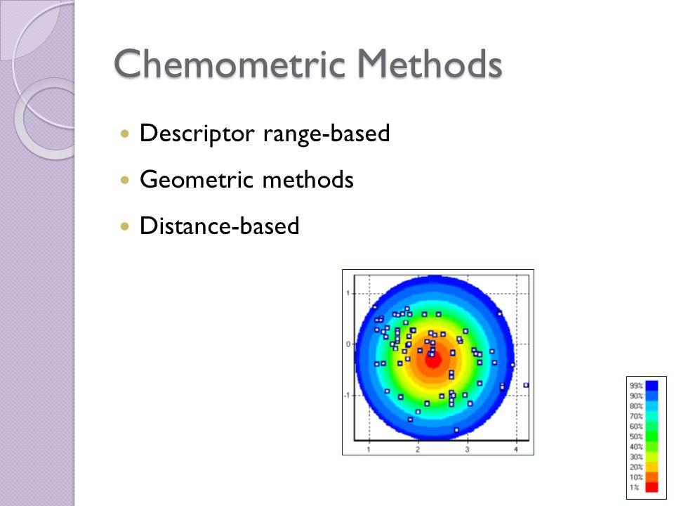 Chemometric Methods Descriptor range-based Geometric methods Distance-based 47