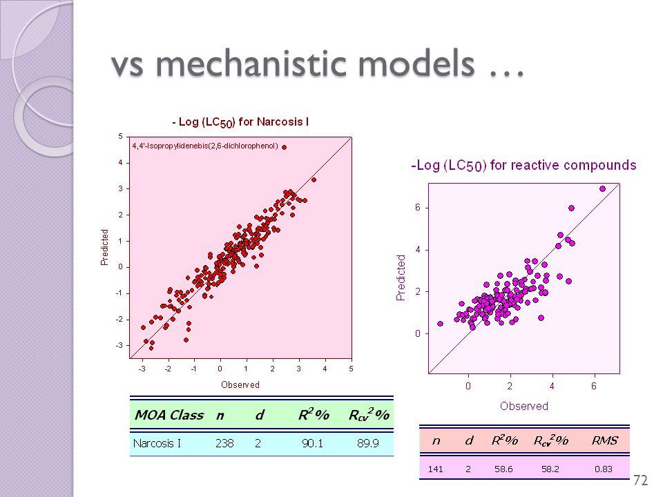 vs mechanistic models … 72