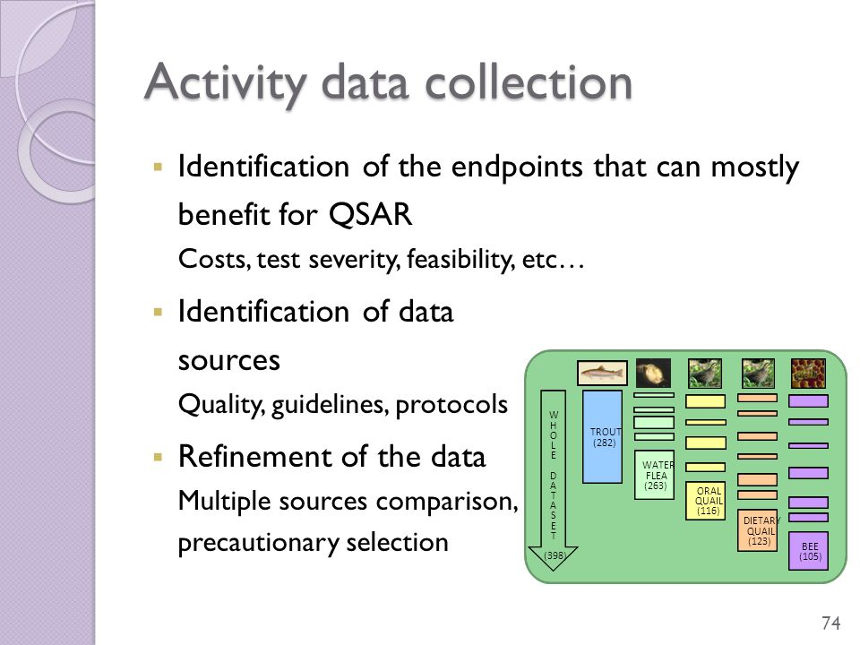 Activity data collection  Identification of the endpoints that can mostly benefit for QSAR Costs, test severity, feasibility, etc…  Identification o