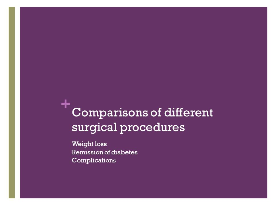 + Comparisons of different surgical procedures Weight loss Remission of diabetes Complication s