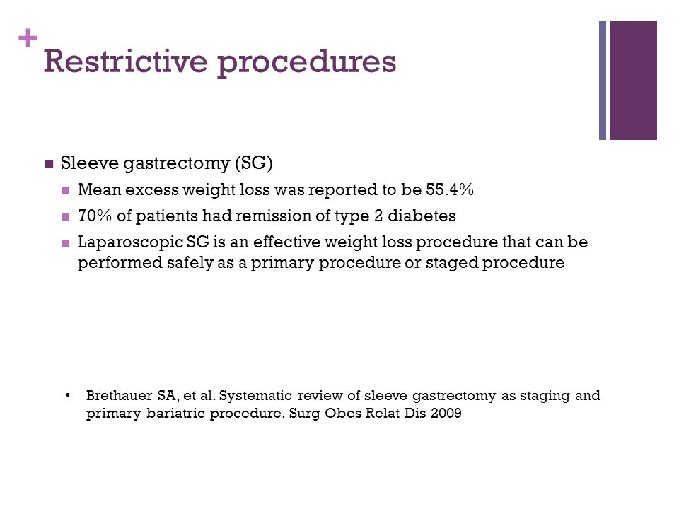+ Restrictive procedures Sleeve gastrectomy (SG) Mean excess weight loss was reported to be 55.4% 70% of patients had remission of type 2 diabetes Lap