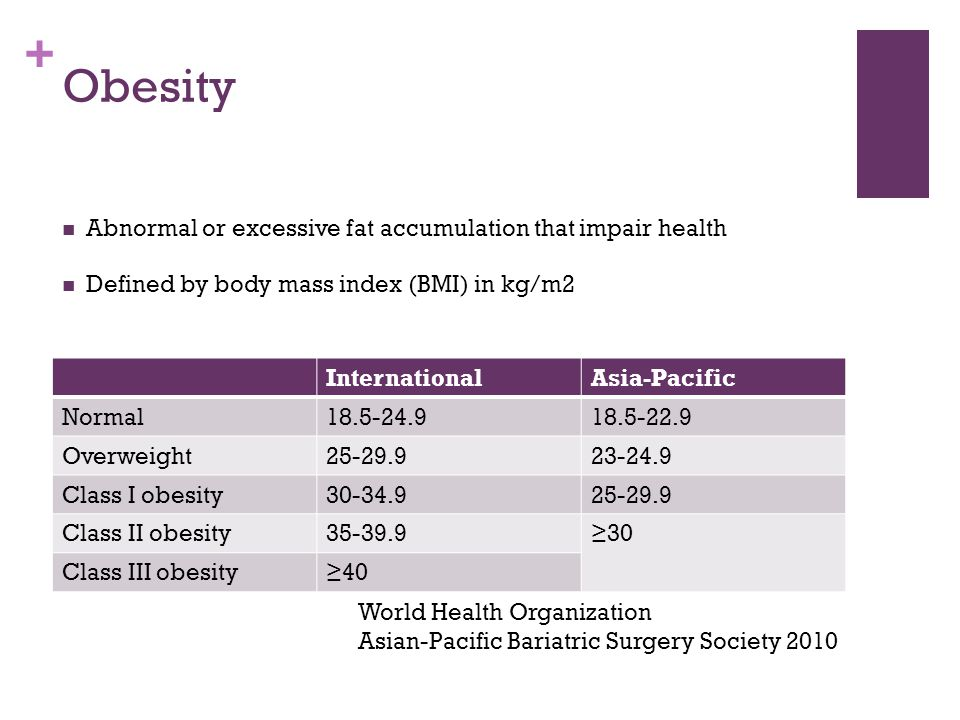 + Obesity Abnormal or excessive fat accumulation that impair health Defined by body mass index (BMI) in kg/m2 InternationalAsia-Pacific Normal18.5-24.