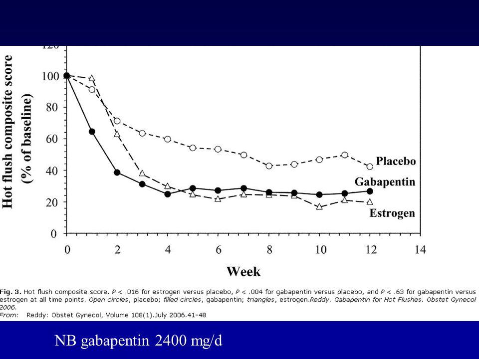 NB gabapentin 2400 mg/d