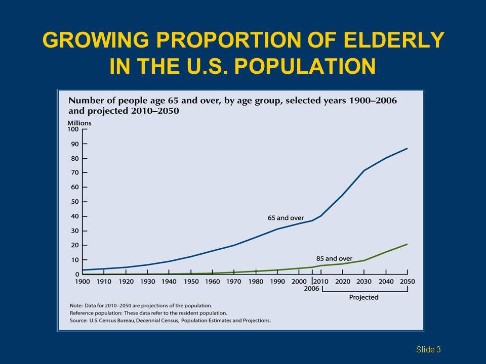 GROWING PROPORTION OF ELDERLY IN THE U.S. POPULATION Slide 3