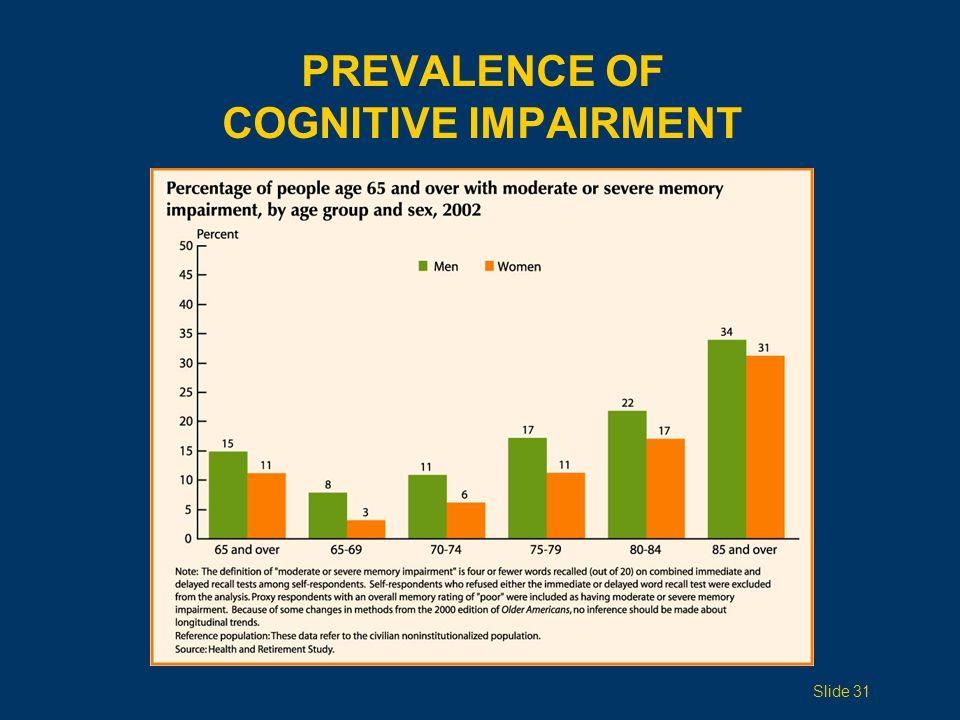 PREVALENCE OF COGNITIVE IMPAIRMENT Slide 31