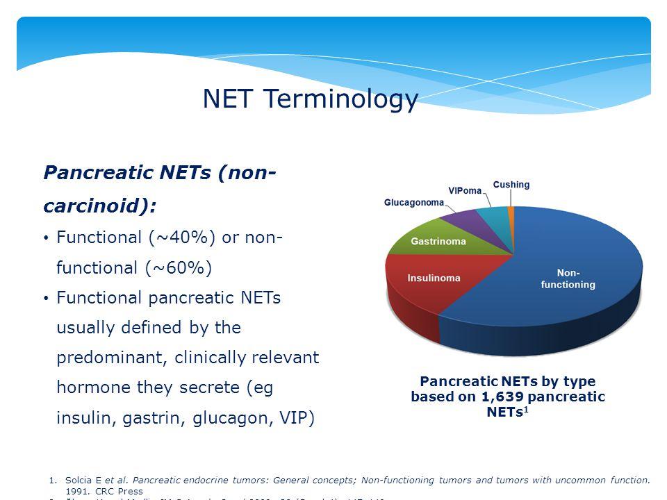 Pancreatic NETs (non- carcinoid): Functional (~40%) or non- functional (~60%) Functional pancreatic NETs usually defined by the predominant, clinically relevant hormone they secrete (eg insulin, gastrin, glucagon, VIP) 1.Solcia E et al.