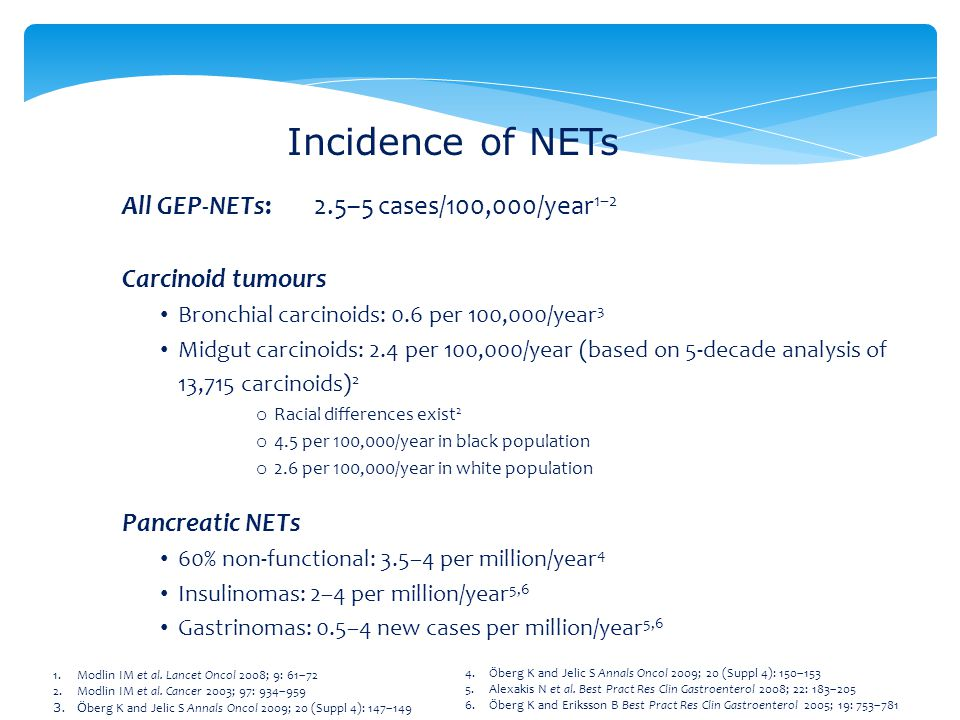 Incidence of NETs 1.Modlin IM et al. Lancet Oncol 2008; 9: 61–72 2.Modlin IM et al. Cancer 2003; 97: 934–959 3.Ö berg K and Jelic S Annals Oncol 2009;