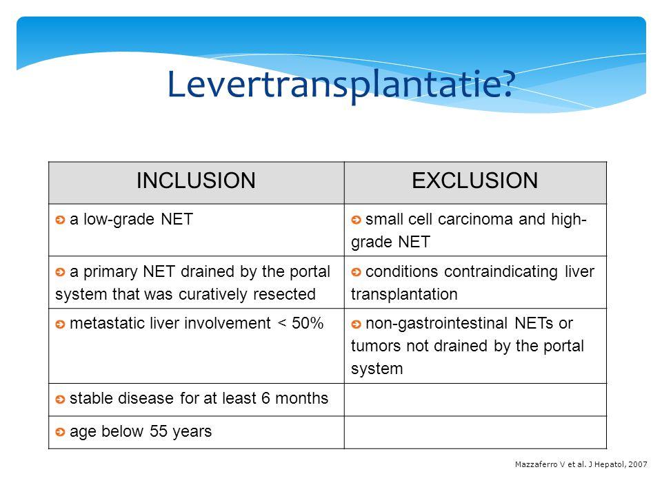 Mazzaferro V et al.J Hepatol, 2007 No Standard of Care.