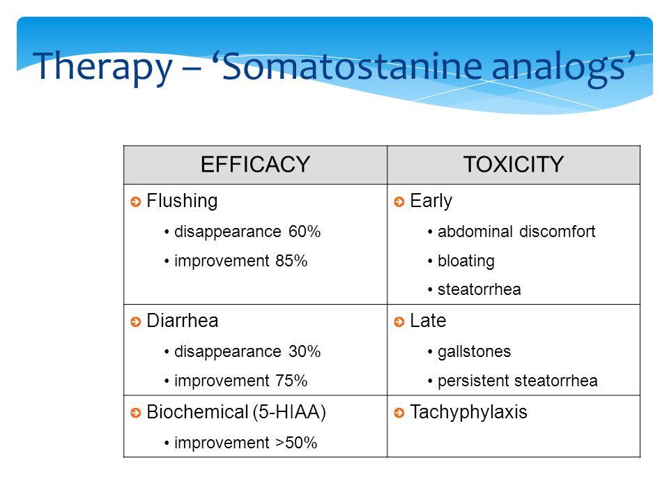 Somatostatin analogs (SSAs) EFFICACYTOXICITY Flushing disappearance 60% improvement 85% Early abdominal discomfort bloating steatorrhea Diarrhea disappearance 30% improvement 75% Late gallstones persistent steatorrhea Biochemical (5-HIAA) improvement >50% Tachyphylaxis Therapy – 'Somatostanine analogs'