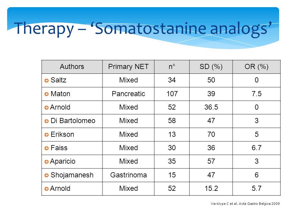 Somatostatin analogs (SSAs) AuthorsPrimary NETn°SD (%)OR (%) SaltzMixed34500 MatonPancreatic107397.5 ArnoldMixed5236.50 Di BartolomeoMixed58473 EriksonMixed13705 FaissMixed30366.7 AparicioMixed35573 ShojamaneshGastrinoma15476 ArnoldMixed5215.25.7 Verslype C et al.